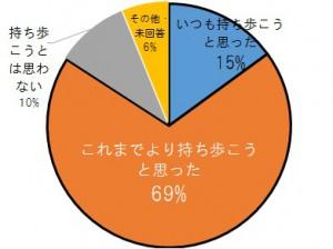 CAato_ishiki