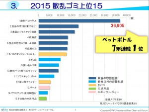 data2015sanran